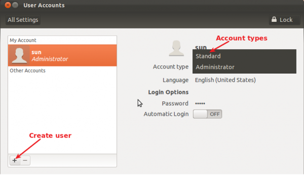 Ubuntu 11.10 Create Account