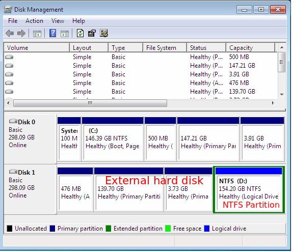 Windows 7 Partition Manager NTFS