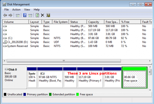 Windows Partition Manager Linux Partitions