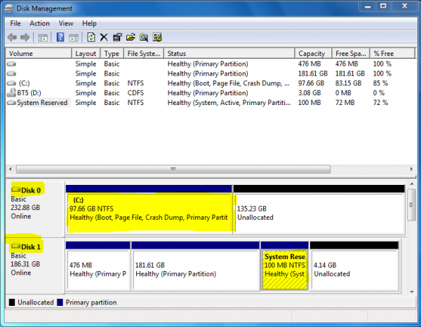 Windows 7 disk partitioning annoyance