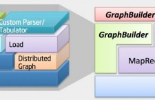 GraphBuilder is open sourced