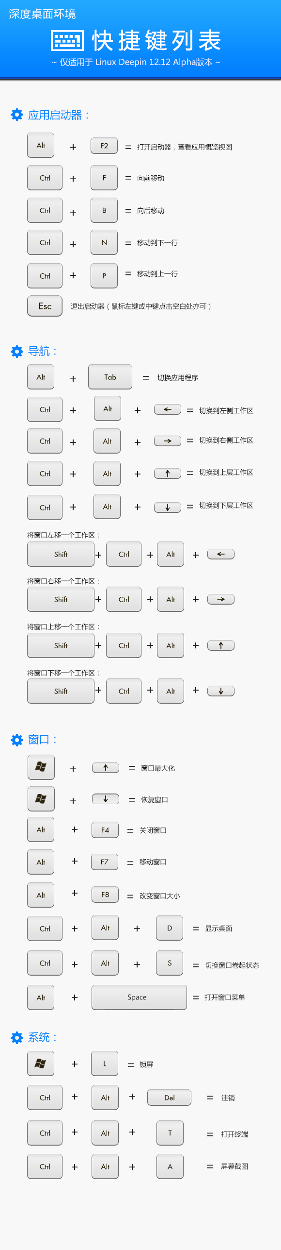 Deepin 12.12 Shortcuts