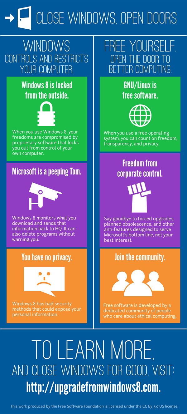 Windows 8: The most important reason to switch to Linux
