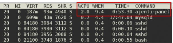 Ajenti panel Ubuntu 13.04 server memory RAM usage
