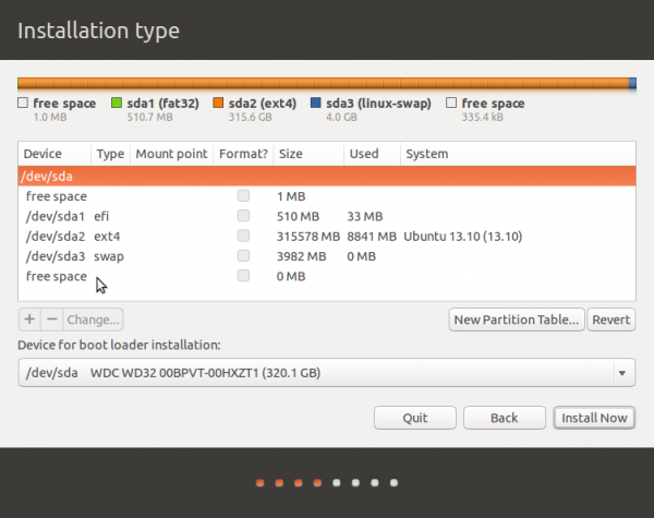 Default Ubuntu GPT partitions