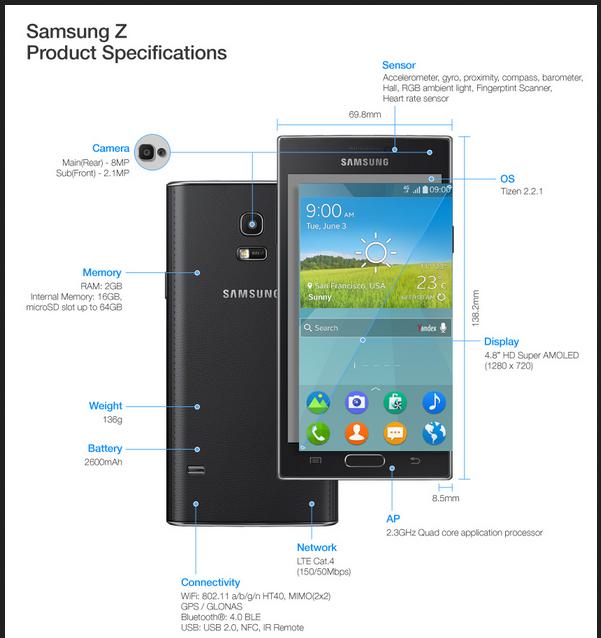 Samsung Z smartphone Tizen OS