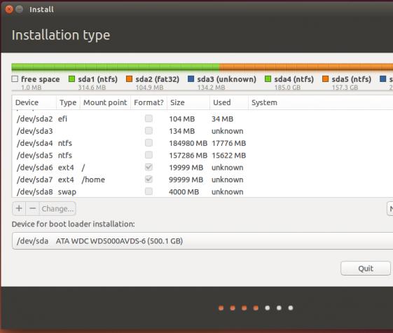 Triple Ubuntu 14.04