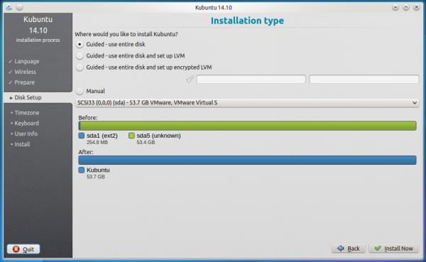 Kubuntu 14.10 review